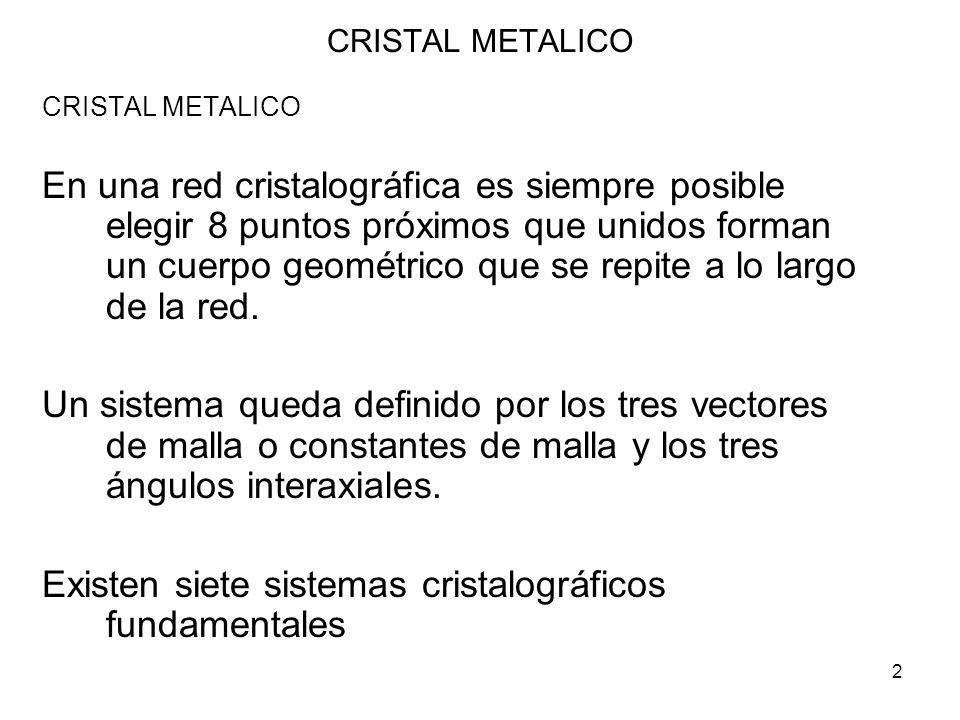 Existen siete sistemas cristalográficos fundamentales