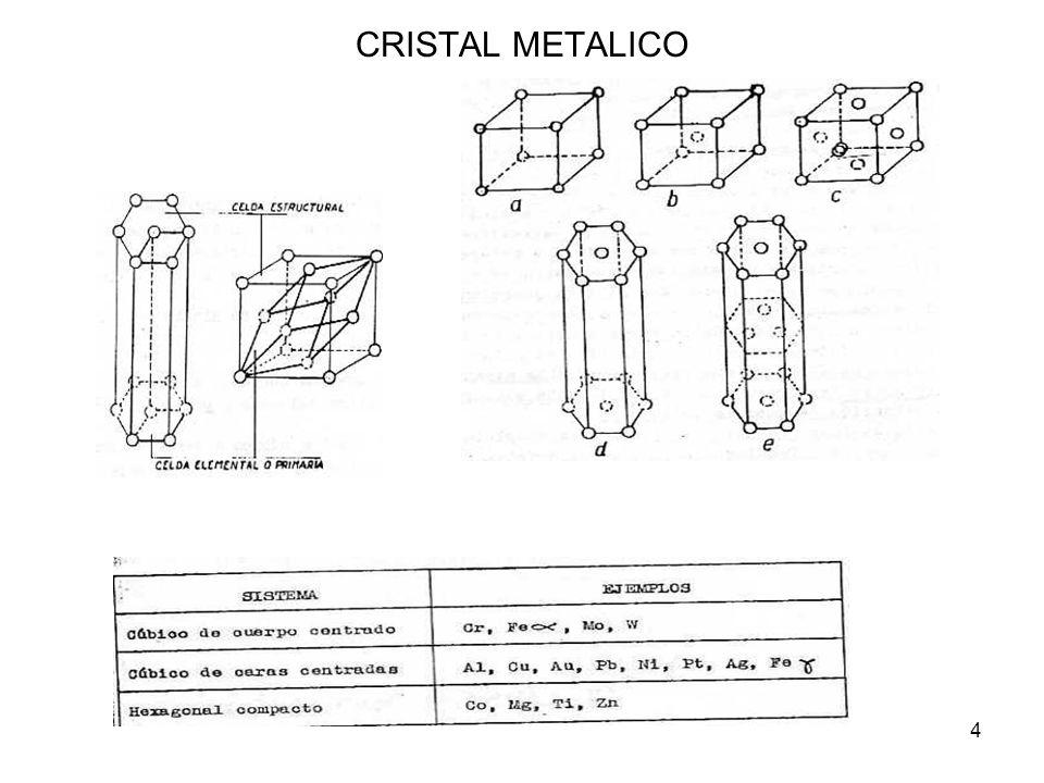 CRISTAL METALICO