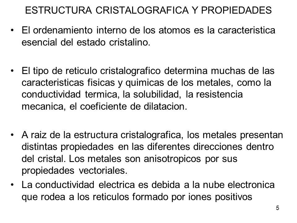 ESTRUCTURA CRISTALOGRAFICA Y PROPIEDADES
