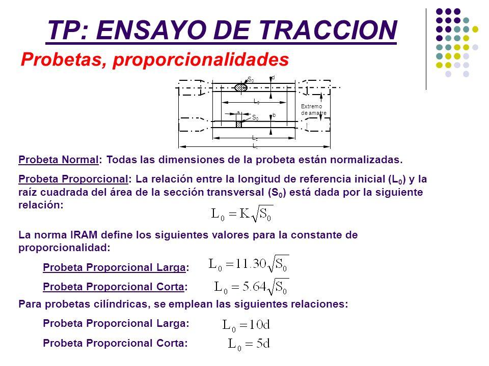TP: ENSAYO DE TRACCION Probetas, proporcionalidades