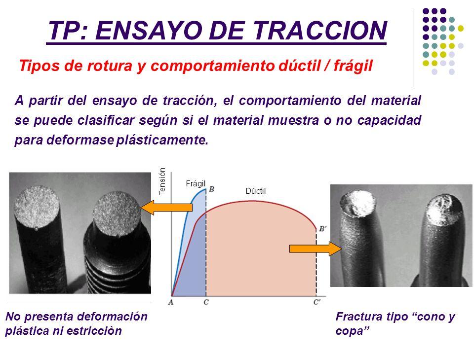 TP: ENSAYO DE TRACCION Tipos de rotura y comportamiento dúctil / frágil.