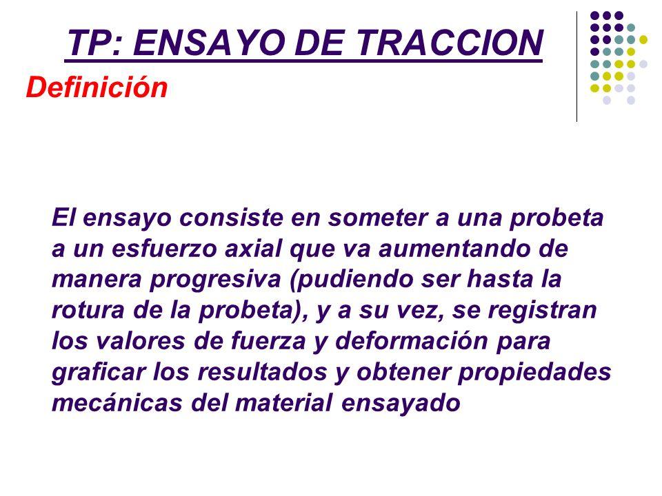 TP: ENSAYO DE TRACCION Definición.