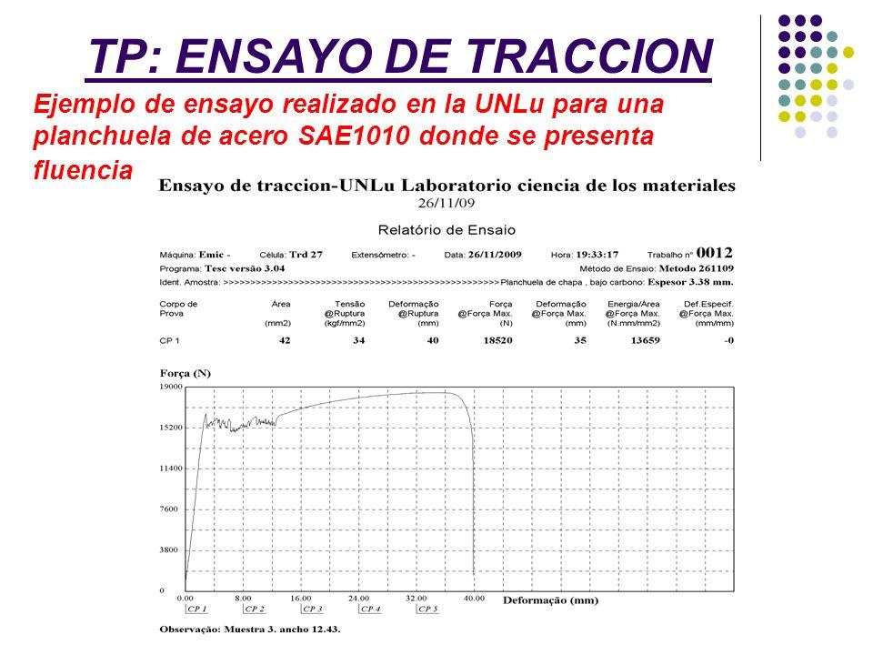 TP: ENSAYO DE TRACCION Ejemplo de ensayo realizado en la UNLu para una planchuela de acero SAE1010 donde se presenta fluencia.
