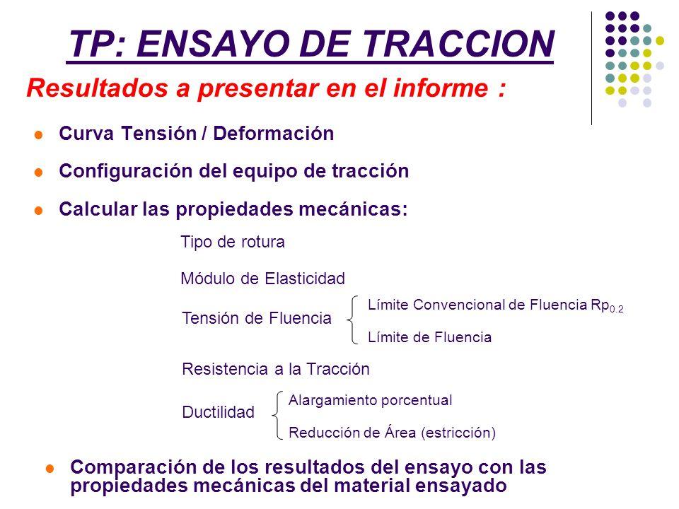 TP: ENSAYO DE TRACCION Resultados a presentar en el informe :