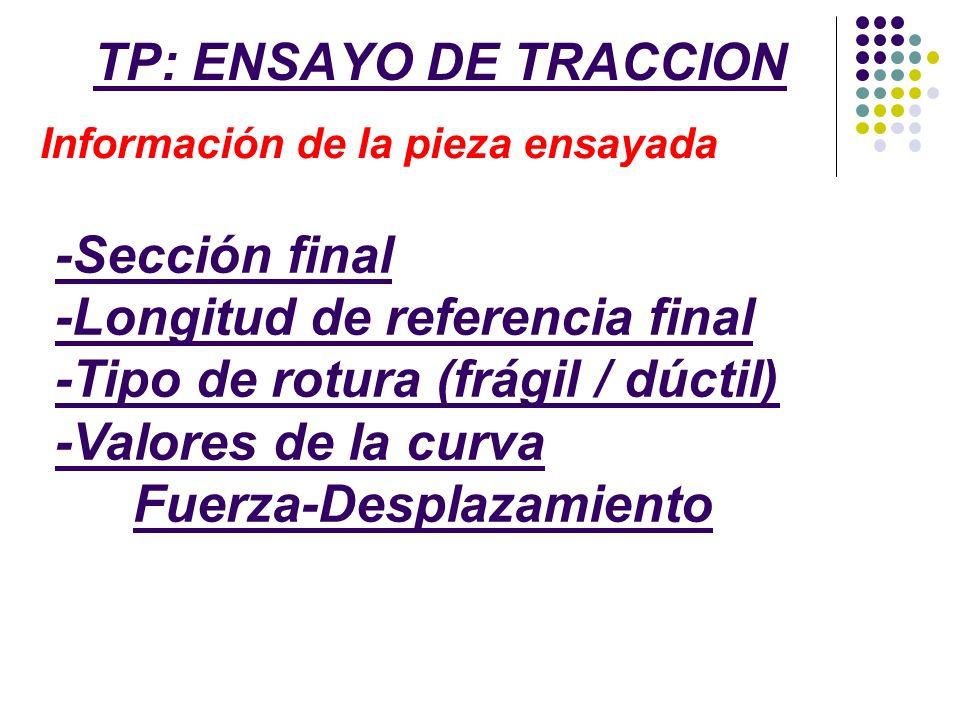 -Longitud de referencia final -Tipo de rotura (frágil / dúctil)