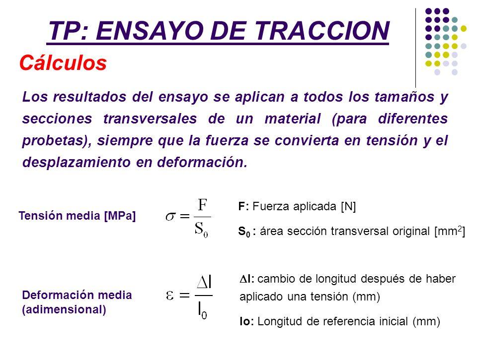 TP: ENSAYO DE TRACCION Cálculos