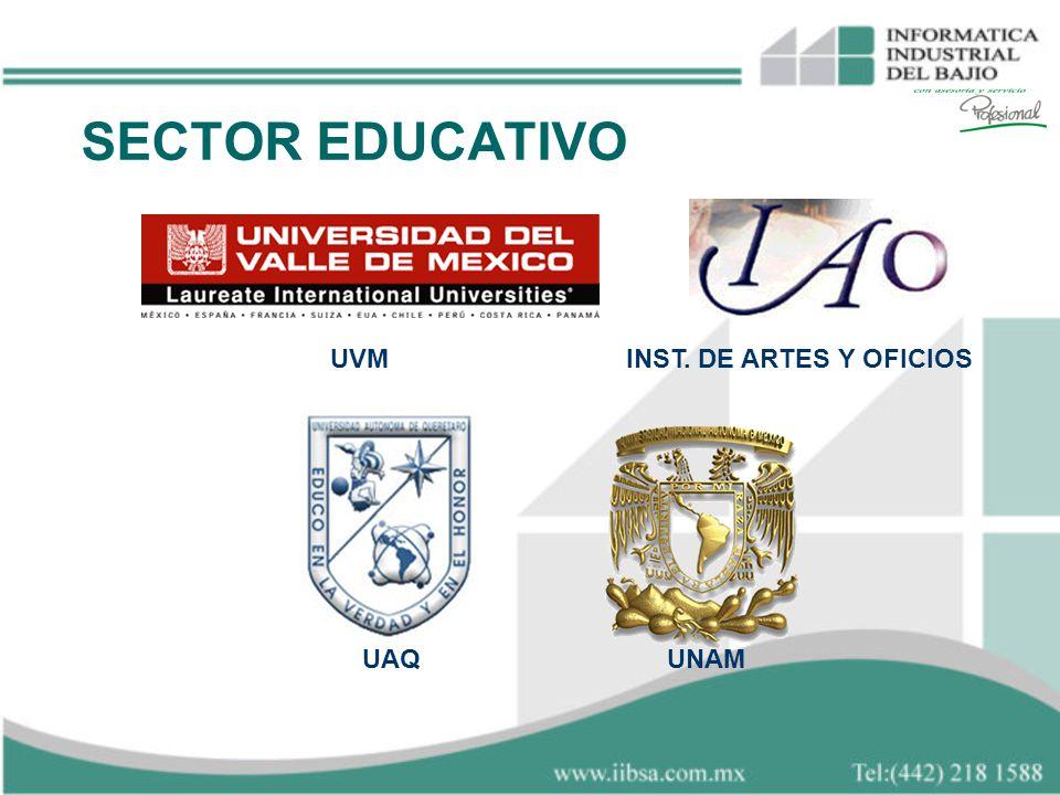 SECTOR EDUCATIVO UVM INST. DE ARTES Y OFICIOS UAQ UNAM
