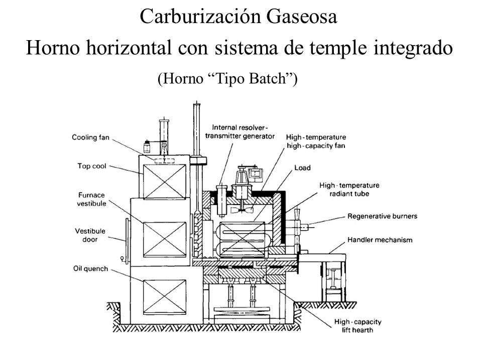 Carburización Gaseosa Horno horizontal con sistema de temple integrado