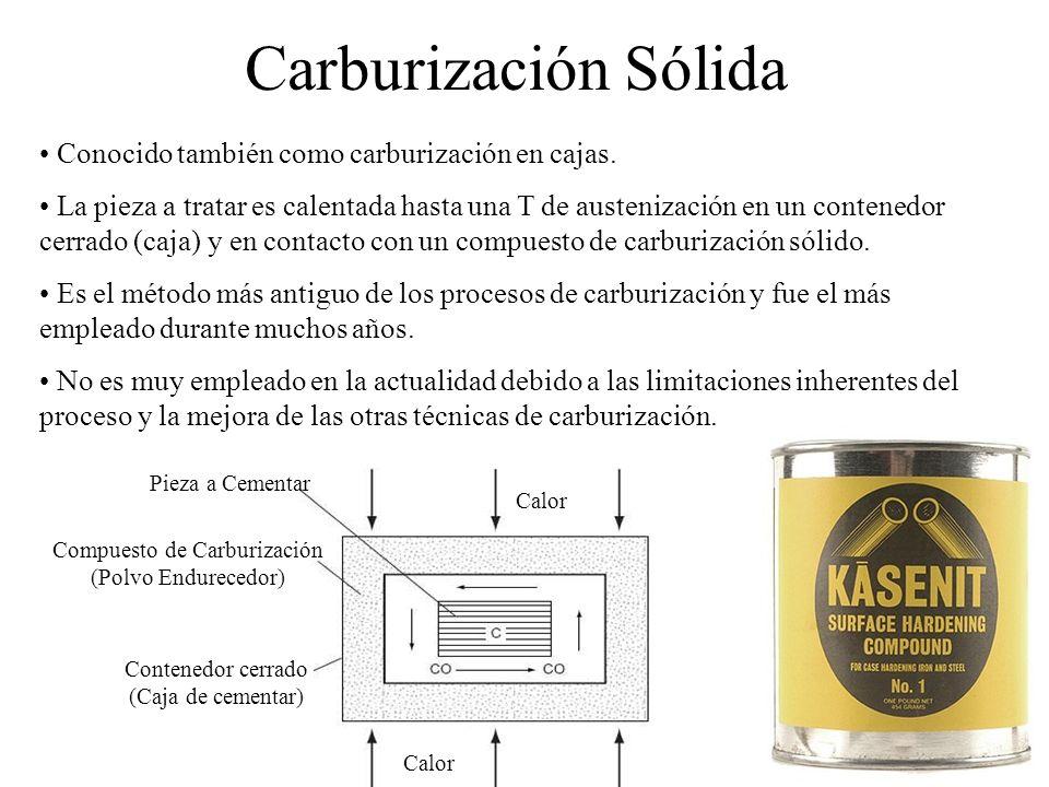 Compuesto de Carburización