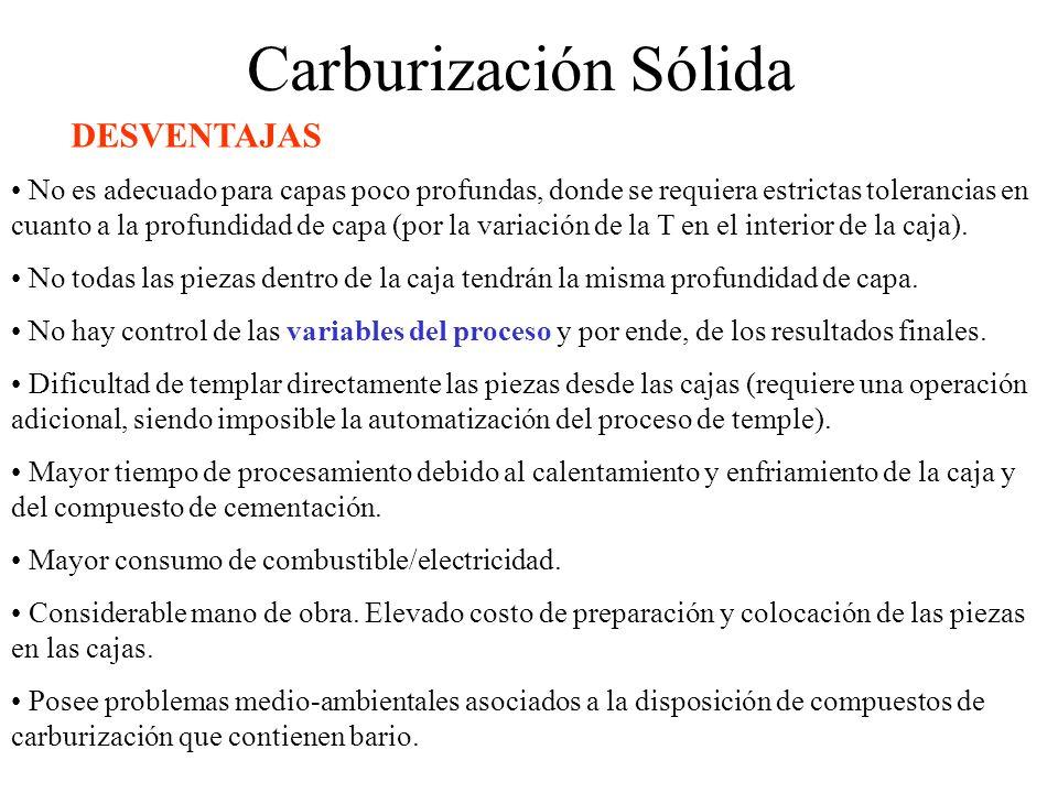 Carburización Sólida DESVENTAJAS