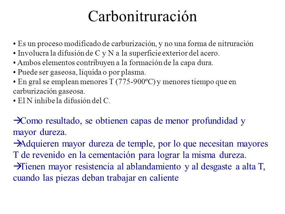Carbonitruración Es un proceso modificado de carburización, y no una forma de nitruración.