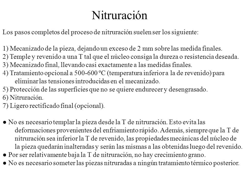 Nitruración Los pasos completos del proceso de nitruración suelen ser los siguiente: