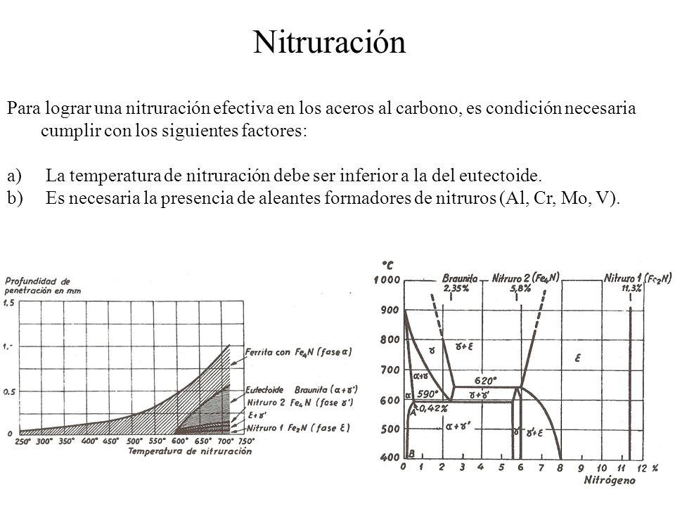 Nitruración Para lograr una nitruración efectiva en los aceros al carbono, es condición necesaria cumplir con los siguientes factores: