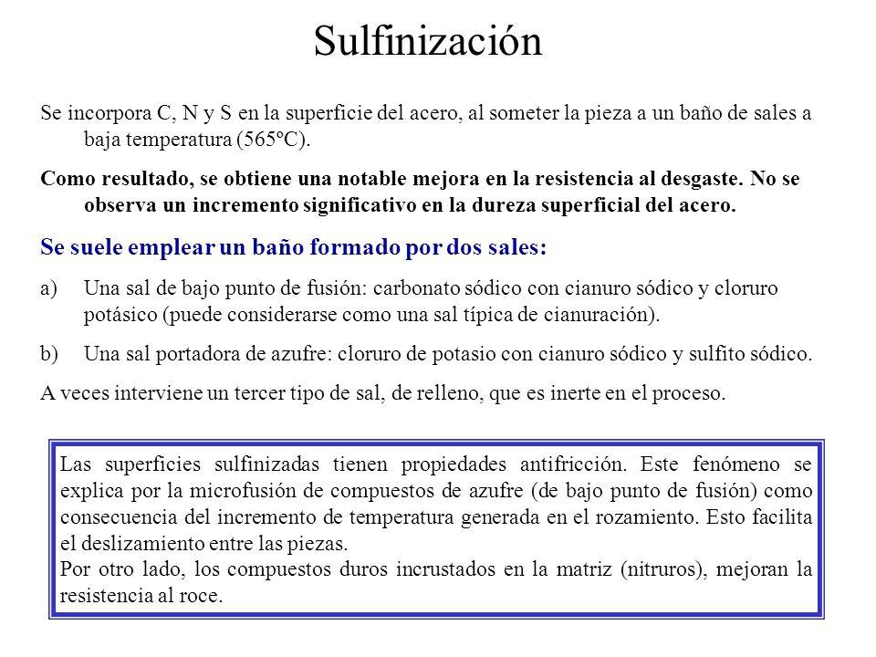 Sulfinización Se suele emplear un baño formado por dos sales: