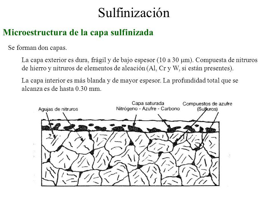 Sulfinización Microestructura de la capa sulfinizada