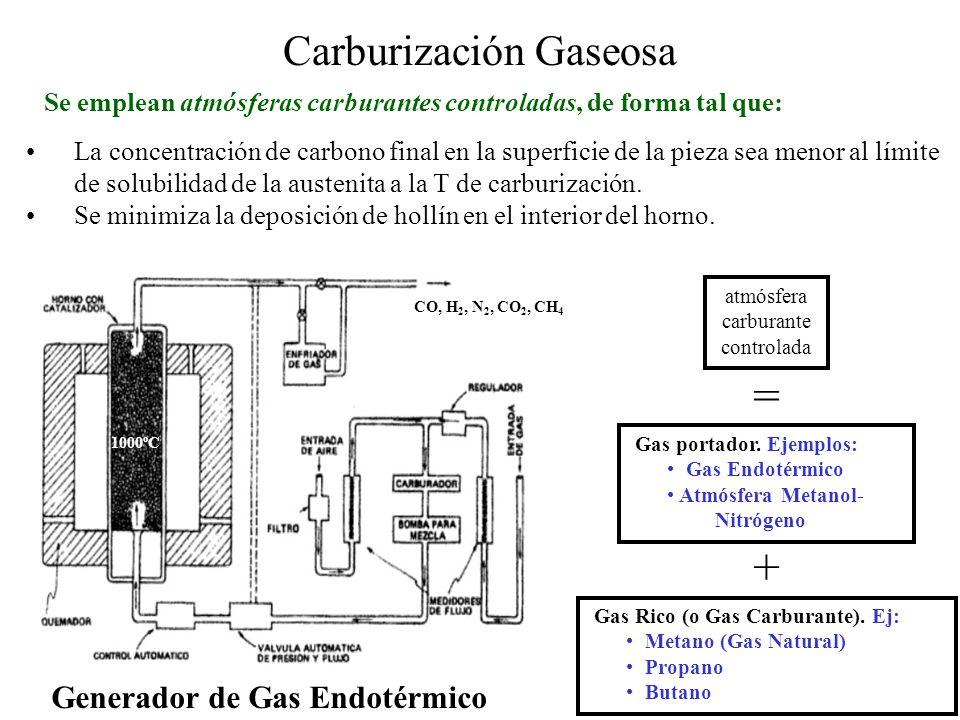 Carburización Gaseosa