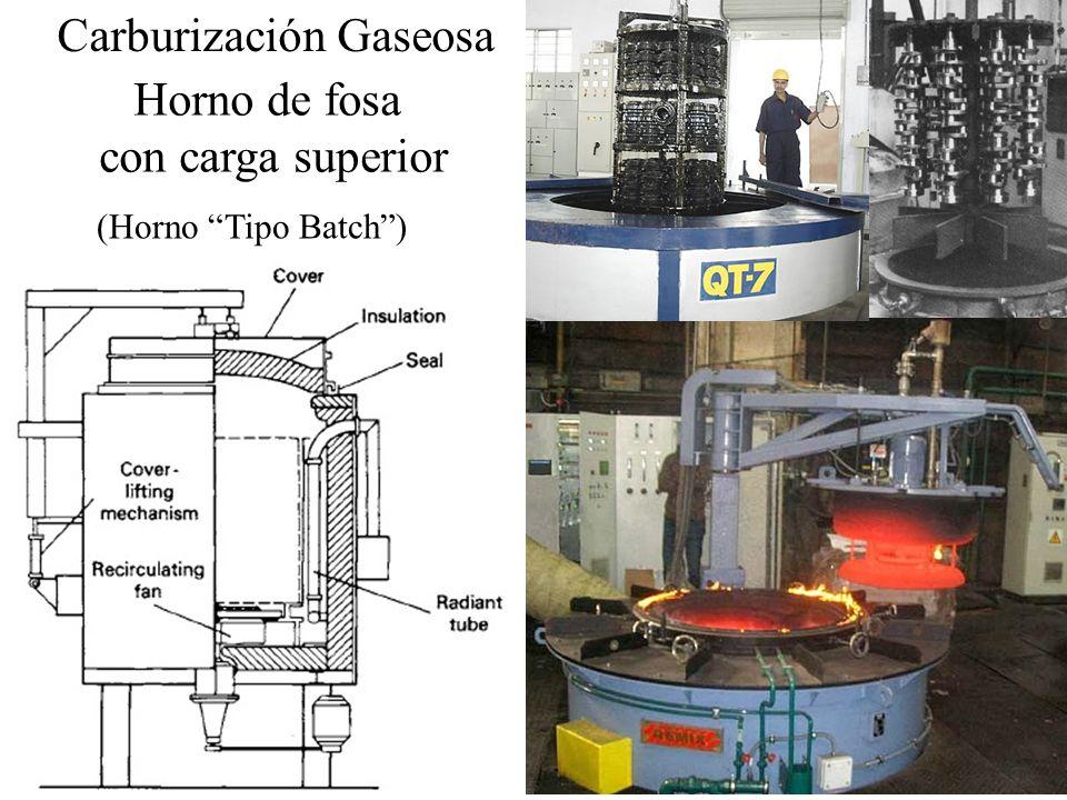 Carburización Gaseosa Horno de fosa con carga superior