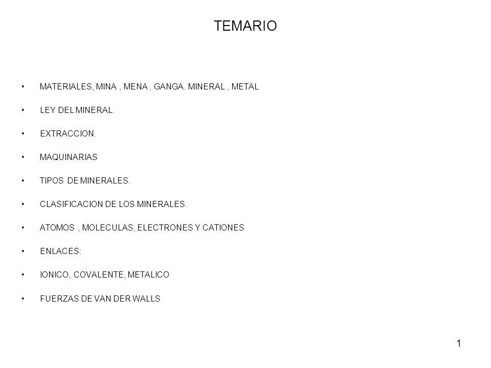 TEMARIO MATERIALES, MINA , MENA , GANGA. MINERAL , METAL