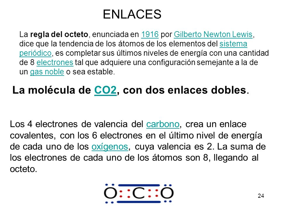 ENLACES La molécula de CO2, con dos enlaces dobles.