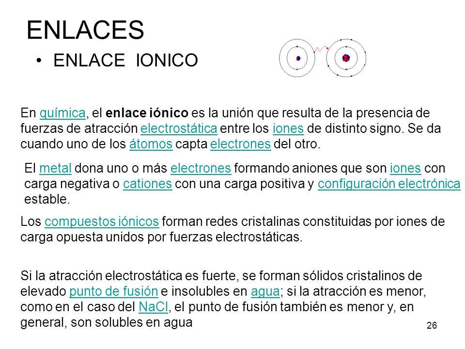 ENLACES ENLACE IONICO.