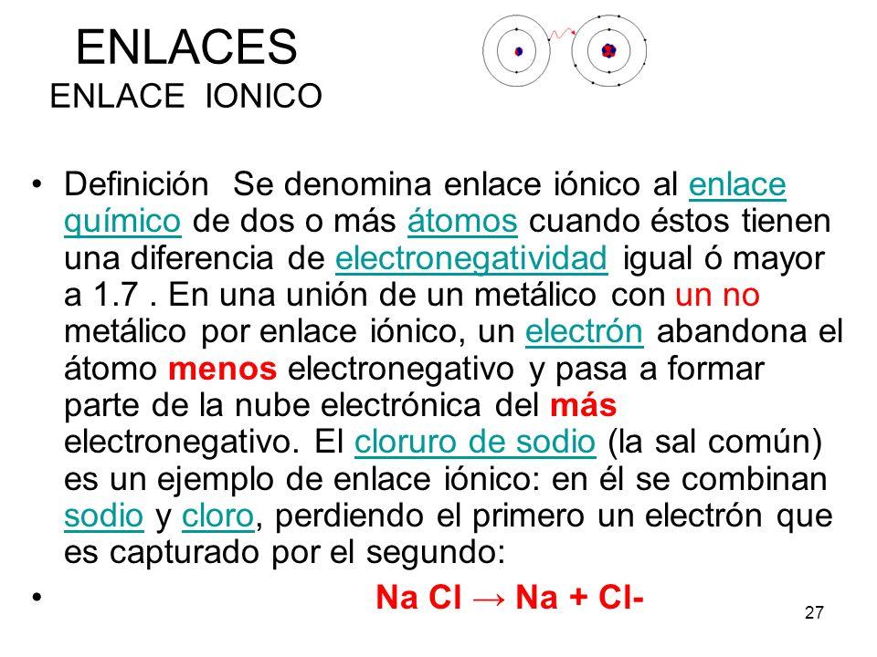 ENLACES ENLACE IONICO
