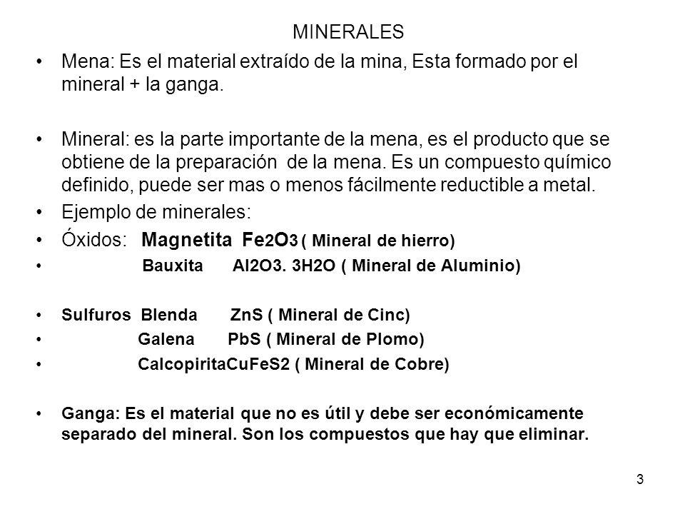 Óxidos: Magnetita Fe2O3 ( Mineral de hierro)