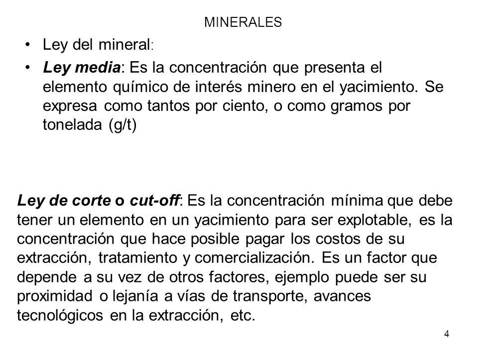 MINERALES Ley del mineral: