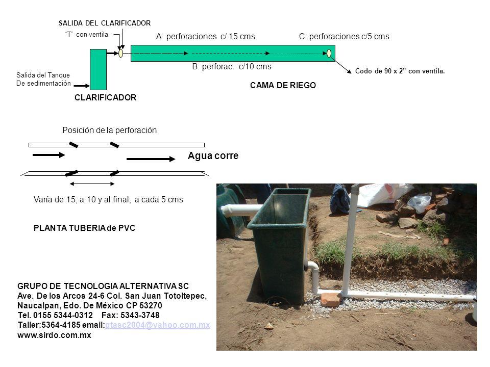 Agua corre A: perforaciones c/ 15 cms C: perforaciones c/5 cms