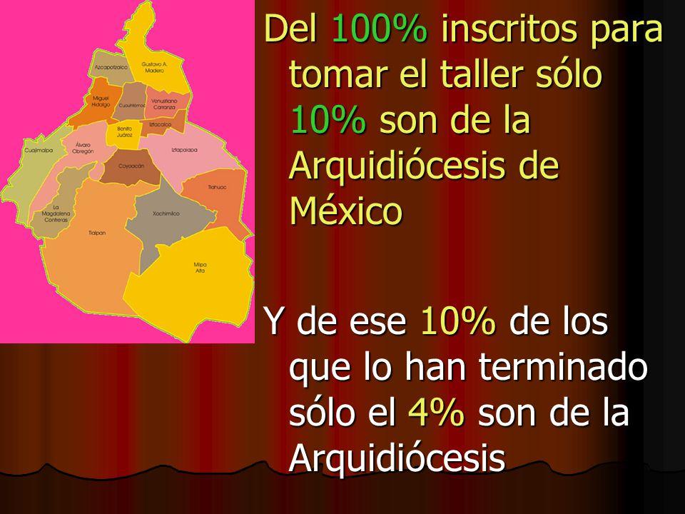 Del 100% inscritos para tomar el taller sólo 10% son de la Arquidiócesis de México