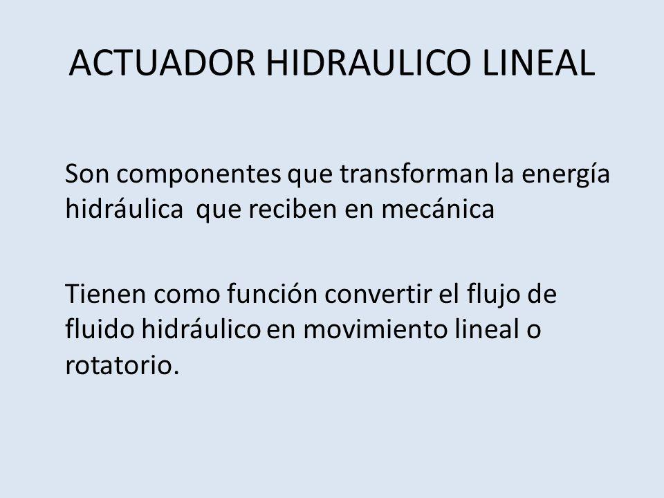 ACTUADOR HIDRAULICO LINEAL