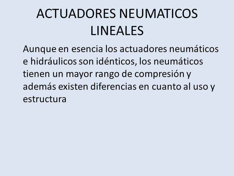 ACTUADORES NEUMATICOS LINEALES