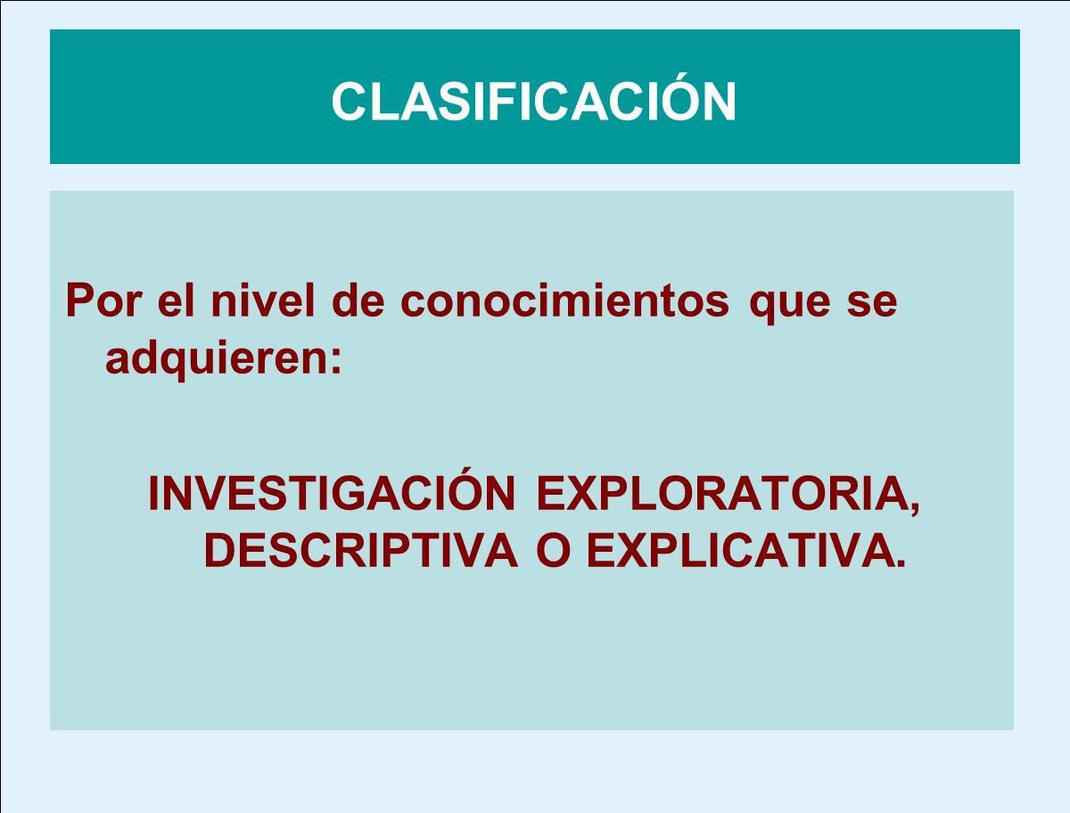 INVESTIGACIÓN EXPLORATORIA, DESCRIPTIVA O EXPLICATIVA.