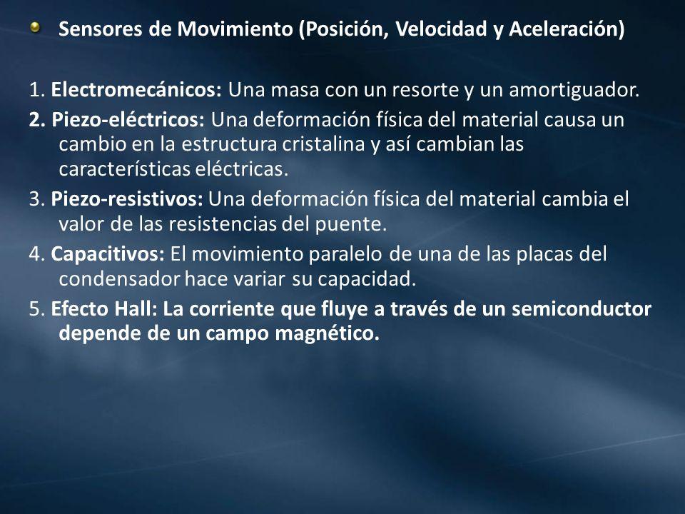 Sensores de Movimiento (Posición, Velocidad y Aceleración)