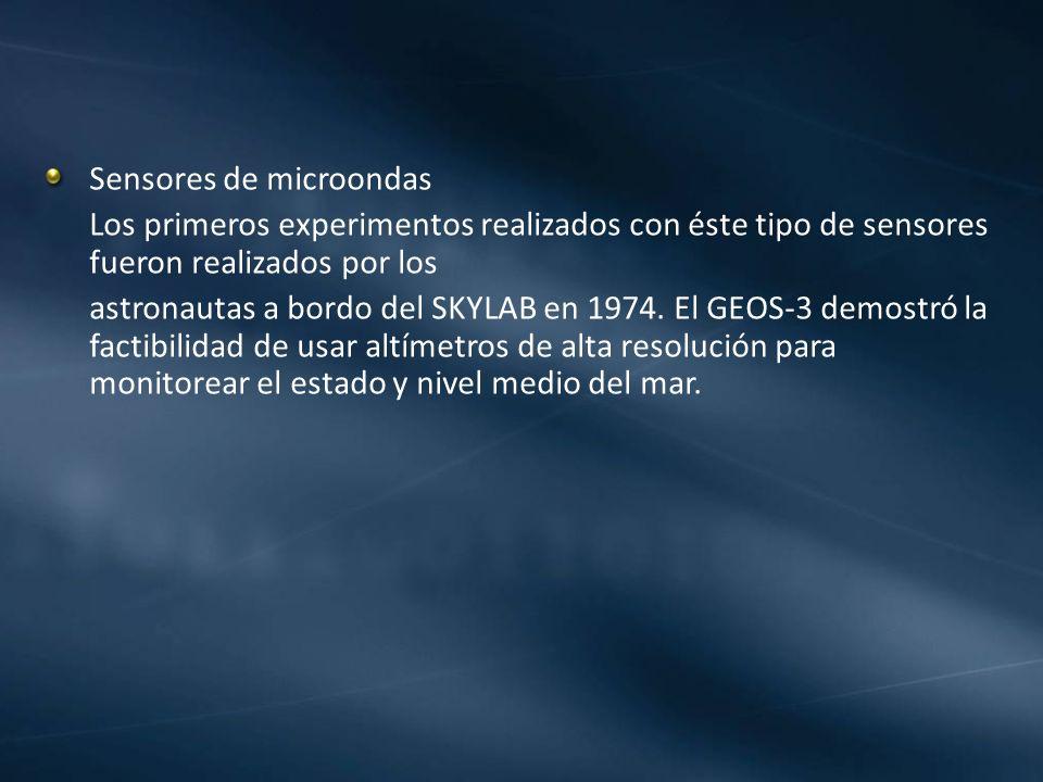 Sensores de microondas
