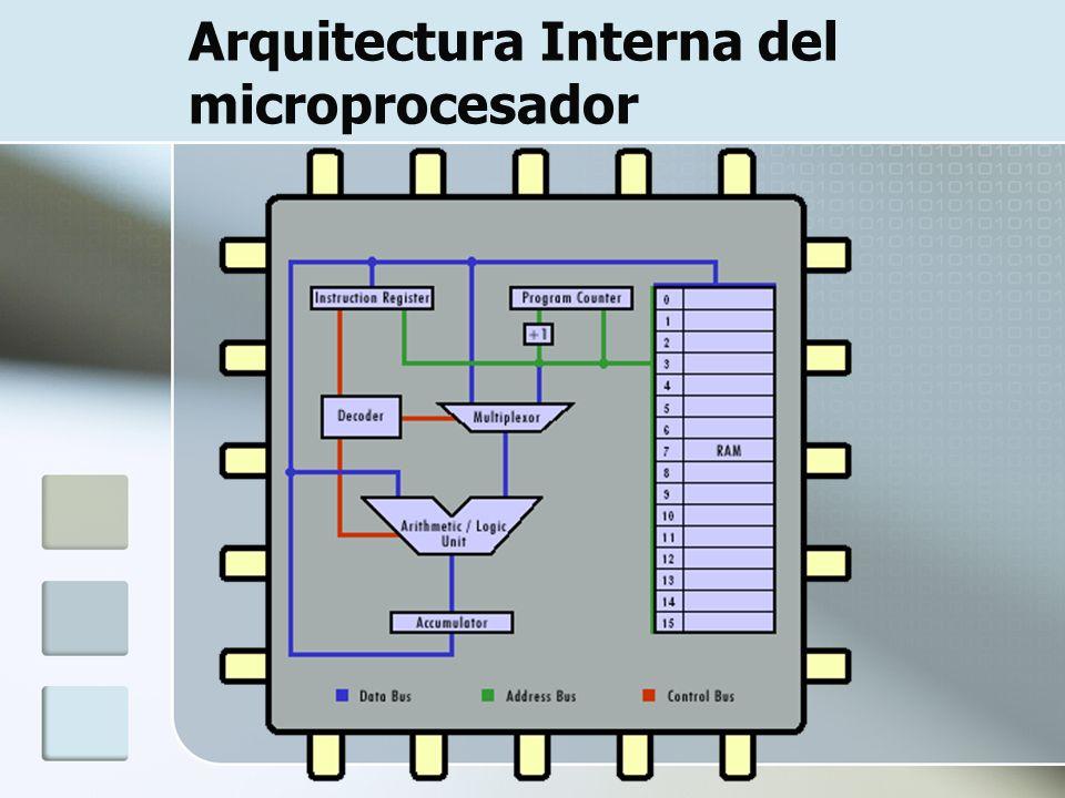 Arquitectura Interna del microprocesador