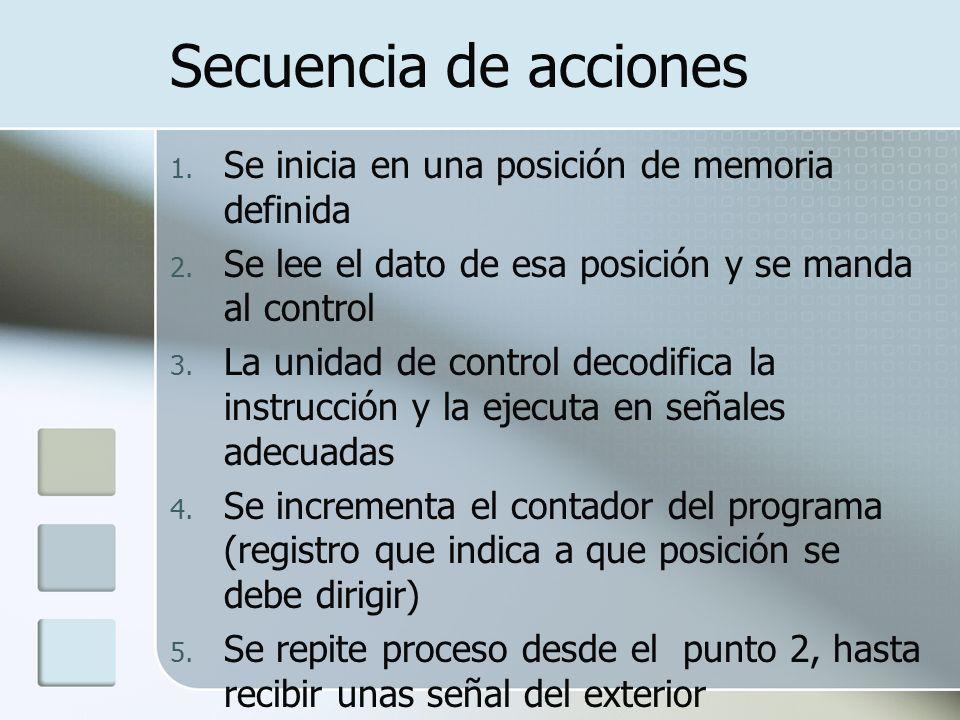 Secuencia de acciones Se inicia en una posición de memoria definida