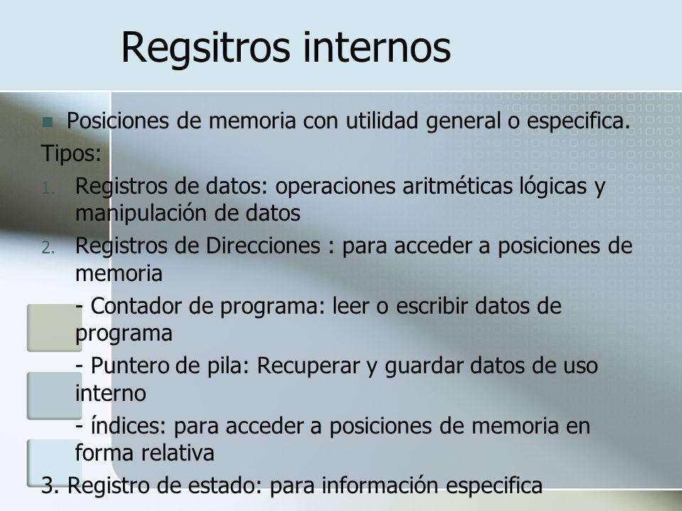 Regsitros internos Posiciones de memoria con utilidad general o especifica. Tipos:
