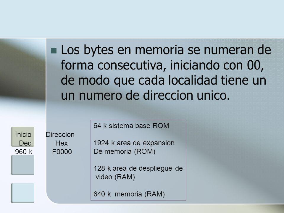 Los bytes en memoria se numeran de forma consecutiva, iniciando con 00, de modo que cada localidad tiene un un numero de direccion unico.