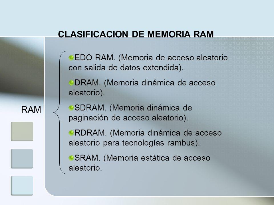 CLASIFICACION DE MEMORIA RAM