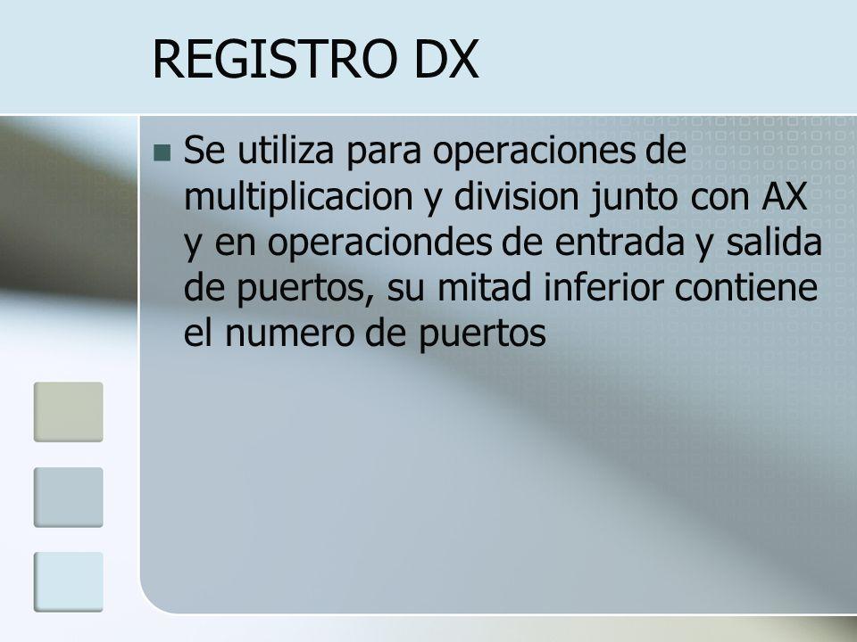 REGISTRO DX