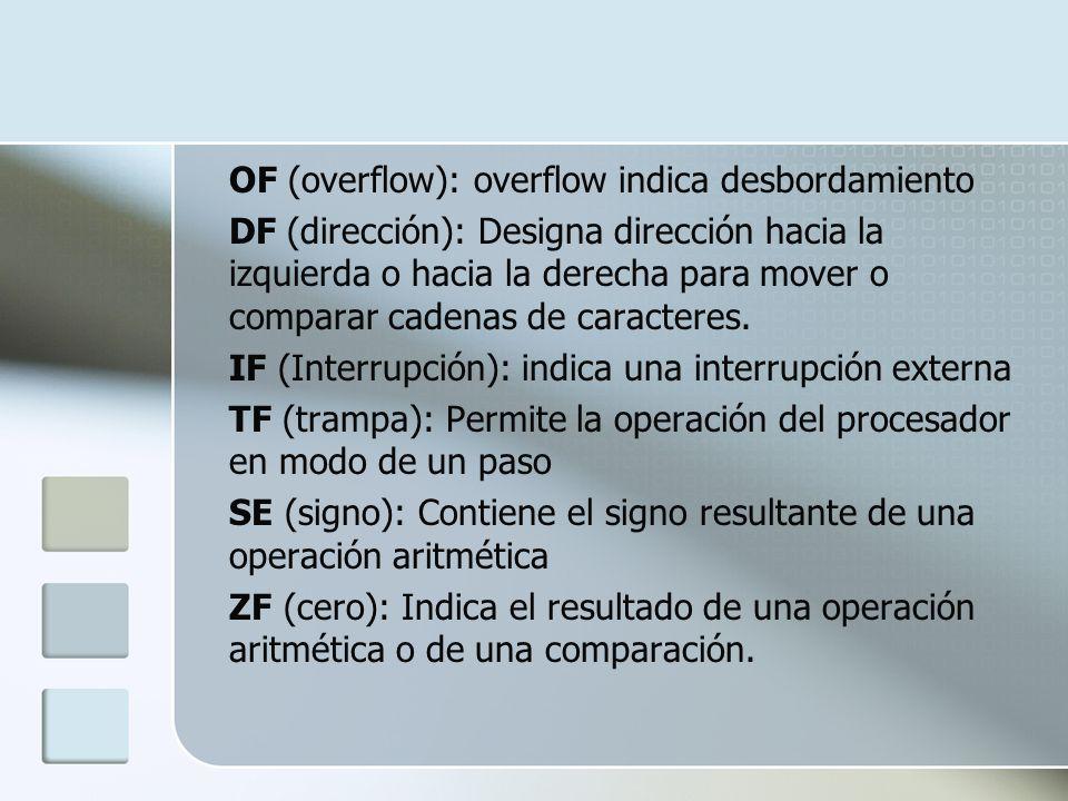 OF (overflow): overflow indica desbordamiento DF (dirección): Designa dirección hacia la izquierda o hacia la derecha para mover o comparar cadenas de caracteres.