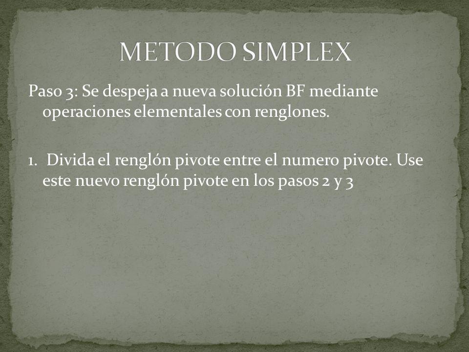 METODO SIMPLEX Paso 3: Se despeja a nueva solución BF mediante operaciones elementales con renglones.