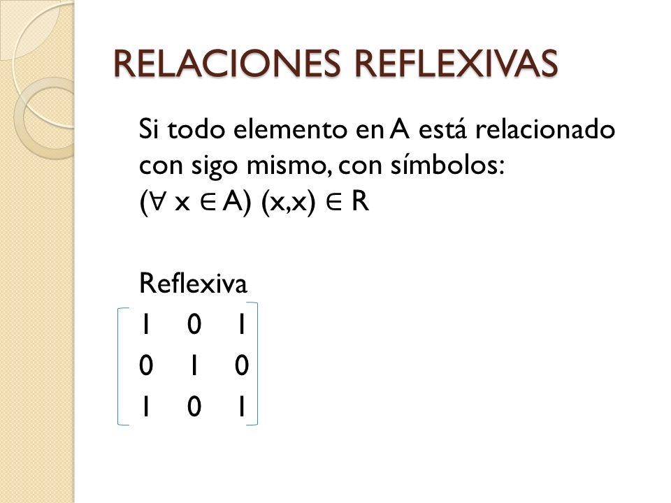 RELACIONES REFLEXIVAS