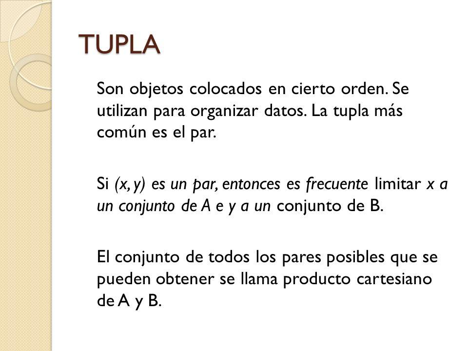 TUPLA Son objetos colocados en cierto orden. Se utilizan para organizar datos. La tupla más común es el par.