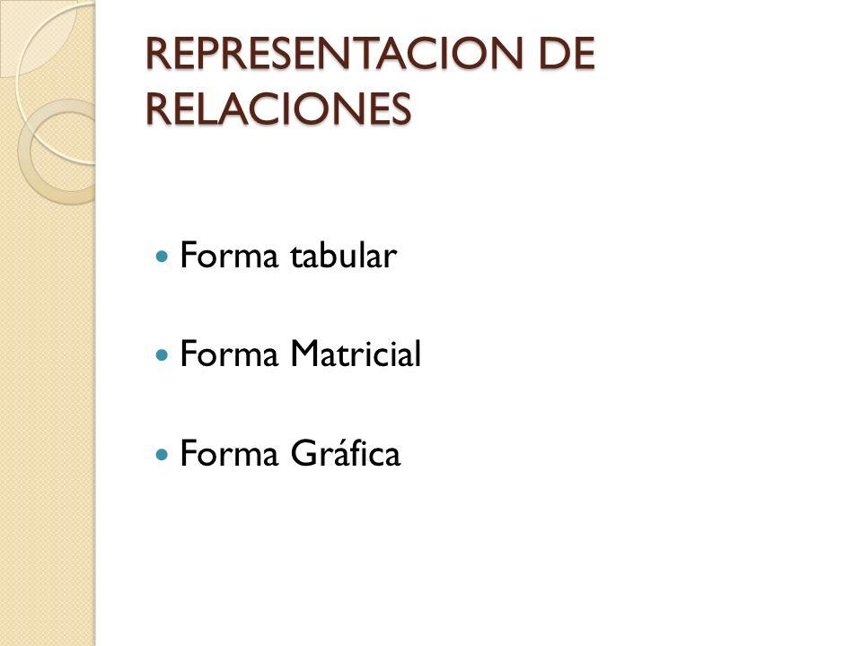 REPRESENTACION DE RELACIONES