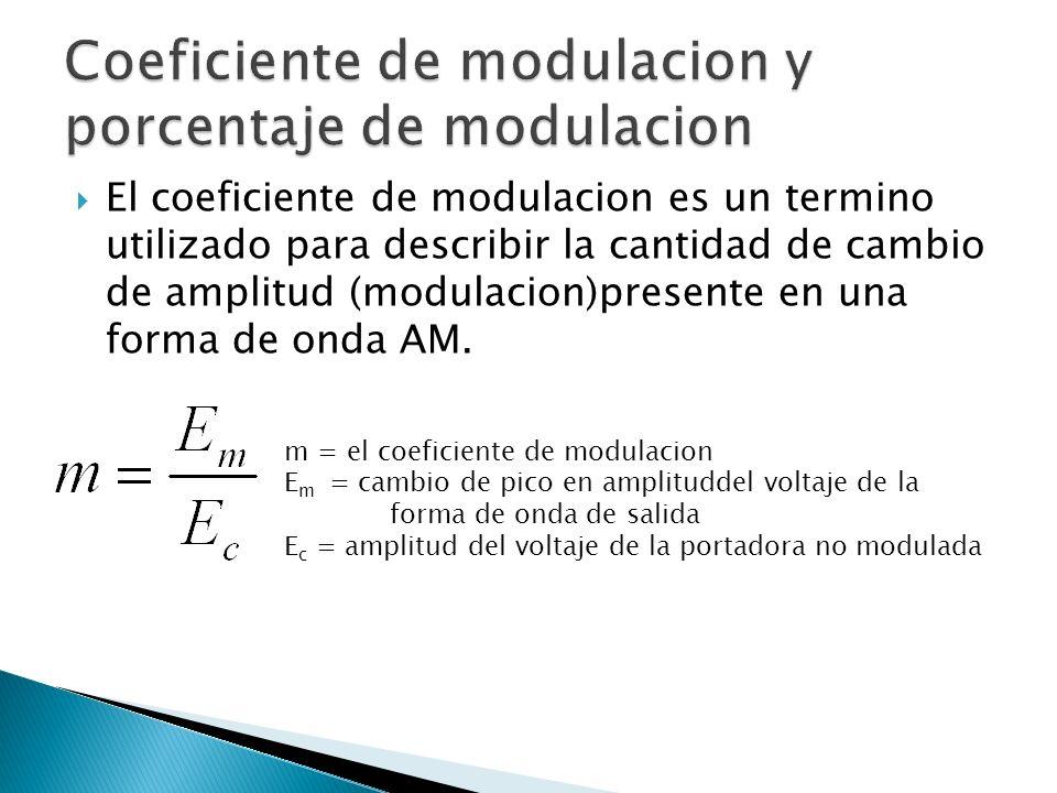 Coeficiente de modulacion y porcentaje de modulacion