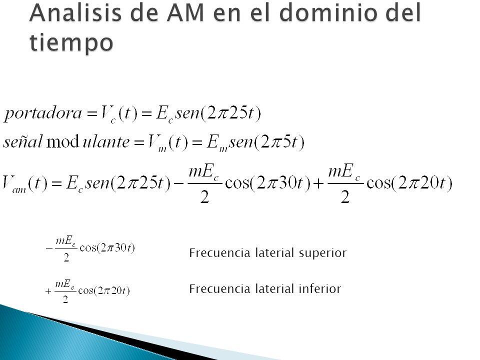 Analisis de AM en el dominio del tiempo