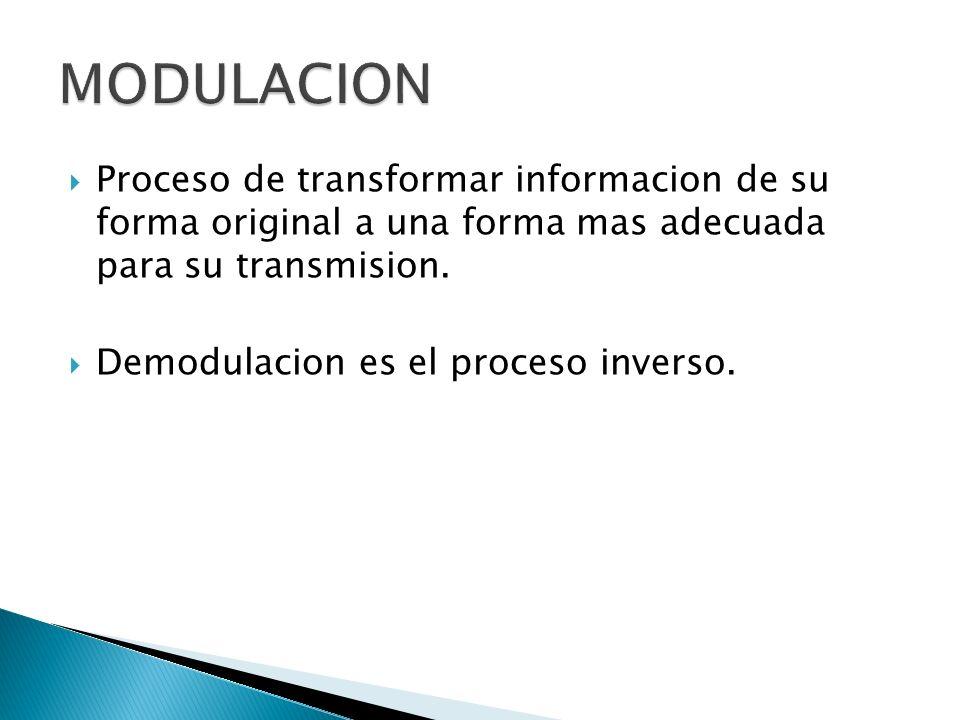 MODULACION Proceso de transformar informacion de su forma original a una forma mas adecuada para su transmision.