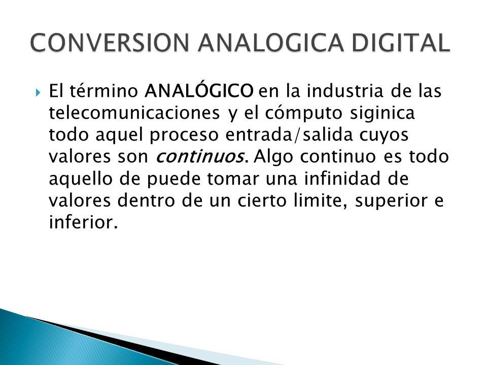 CONVERSION ANALOGICA DIGITAL