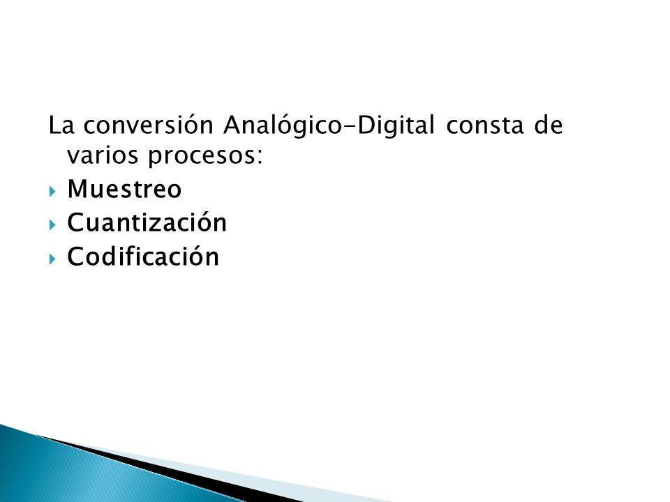 La conversión Analógico-Digital consta de varios procesos:
